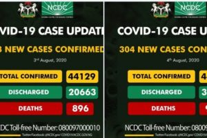 NCDC-clash